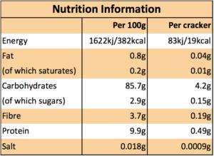 Rakusens 99 per cent crackers nutritional information