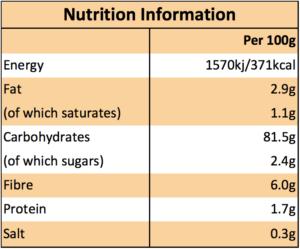 Rakusens gluten free snackers nutritional information